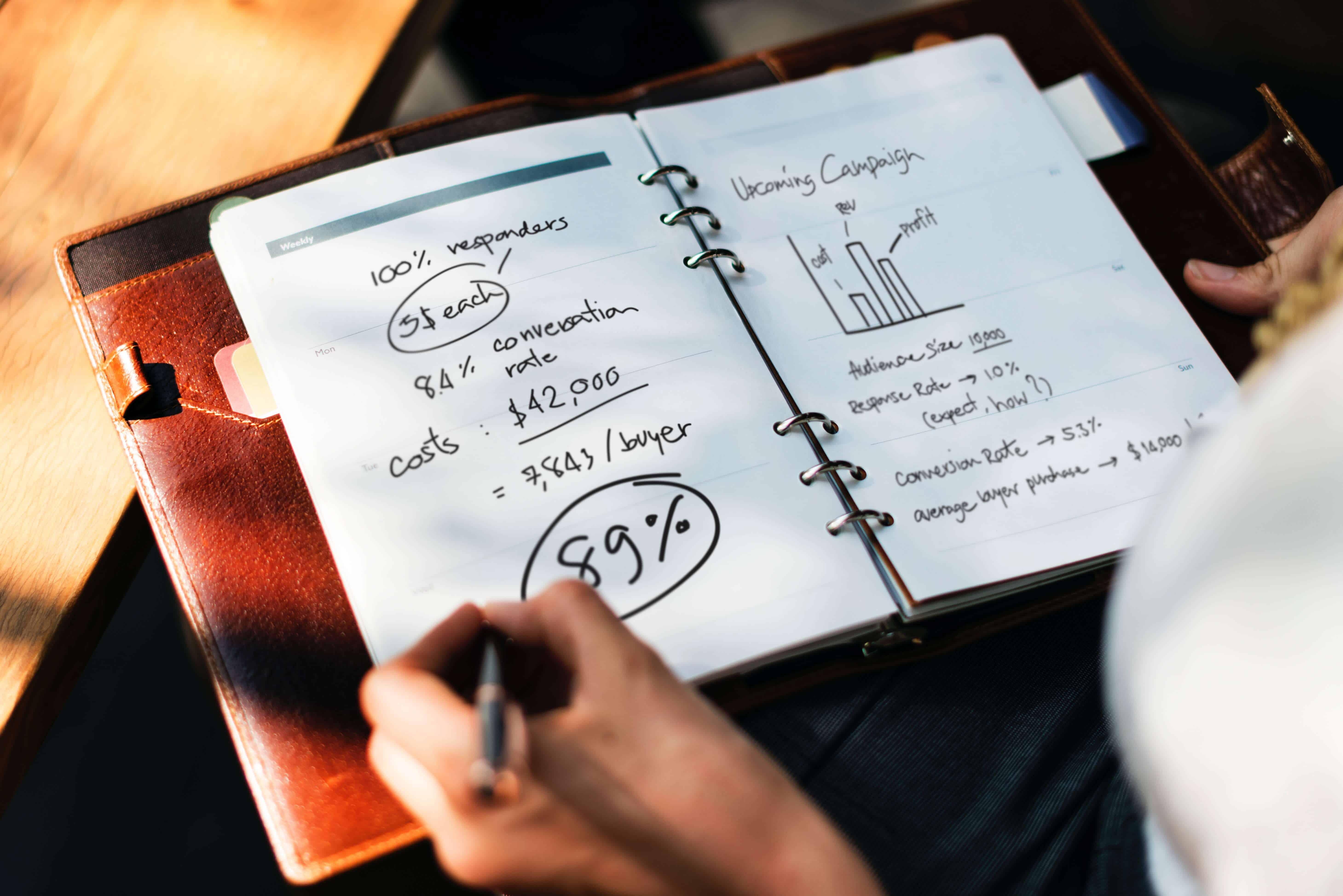 Jak zwiększyć zysk swojego punktu sprzedaży i wyróżnić się na tle konkurencji?